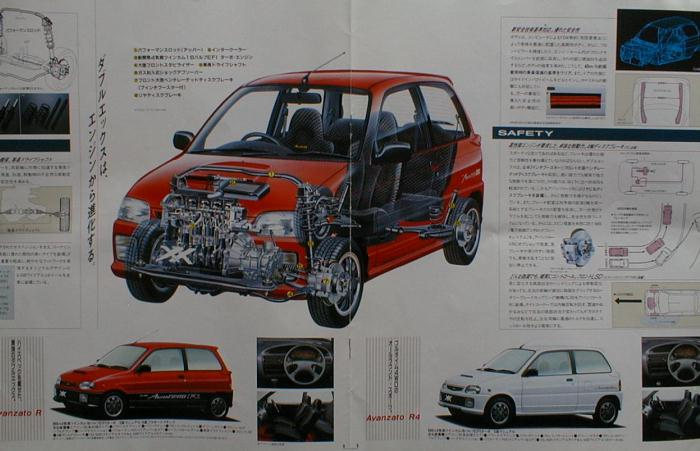 daihatsu mira l500 model wiring diagram for 150cc gy6 scooter 660 cc 4 cyclinder twincam 16 valve intercooler turbo 4 wd l512 (jb jl jb det) trxx avanzato x4